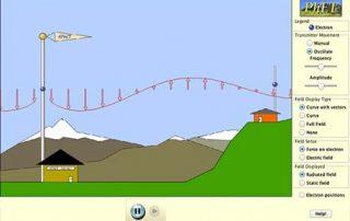 23-Radio Waves & Electromagnetic Fields