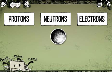 5 - Properties of radiation